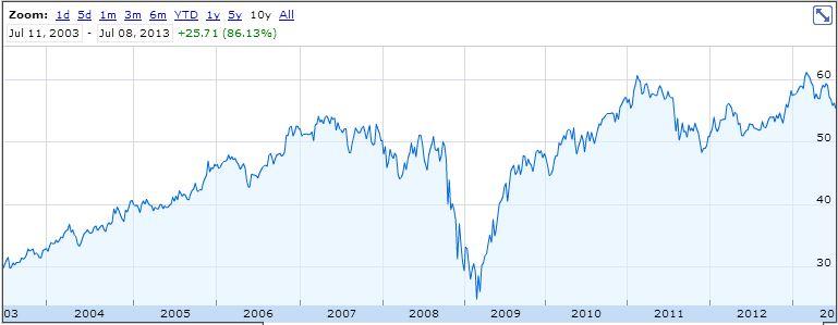 canadian bank stock analysis