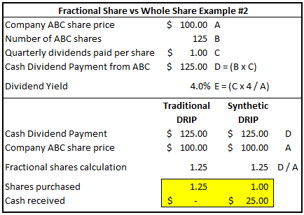 Fractional Share vs Whole Share Example #2