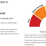 Example of Free Online Credit Score.