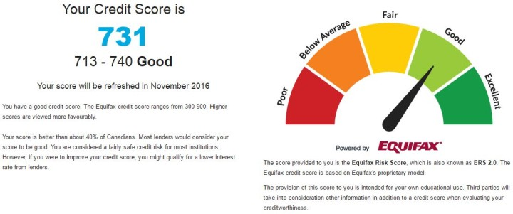 Free Online Canadian Credit Score