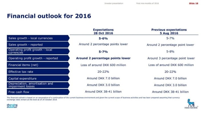 Novo Nordisk financial-outlook-2016
