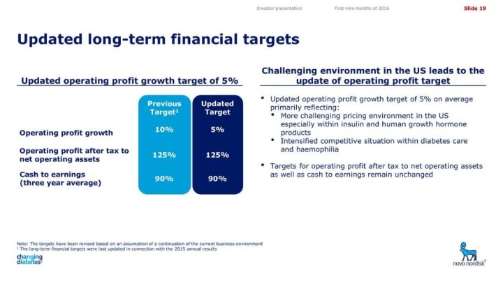 Q3 Novo Nordisk updated-financial-targets